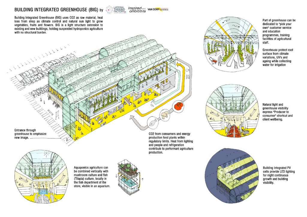 [BIG] - Building Integrated Greenhouses
